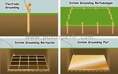 desain sistem grounding